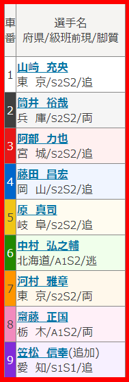 出走表7-2
