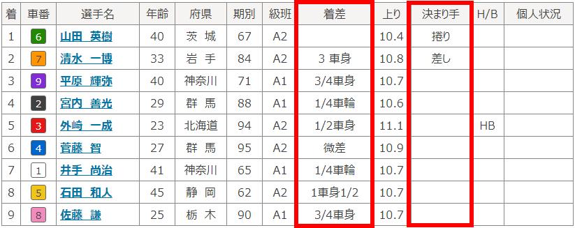 小田原2011-02