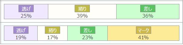 伊東競輪場 特徴4