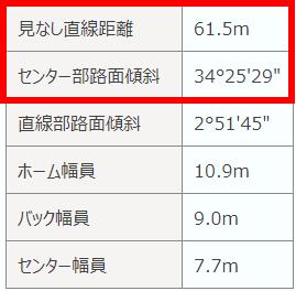 松阪競輪場1-1