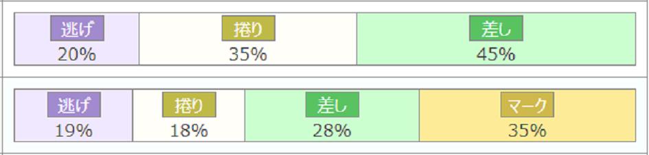 松阪競輪場2-2