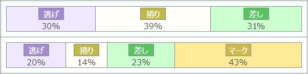 前橋競輪場特徴4