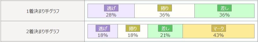 富山特徴3