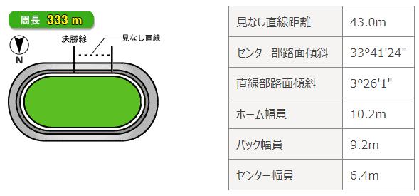 富山特徴1