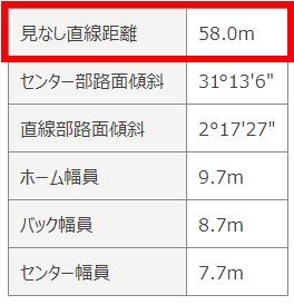 立川競輪場特徴2