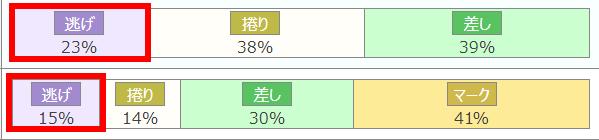 静岡競輪場特徴4