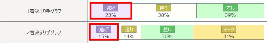 静岡競輪場特徴3
